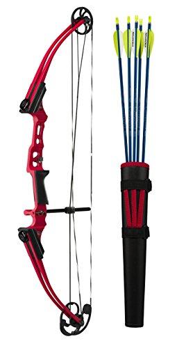 Genesis Mini Kit - RH Red